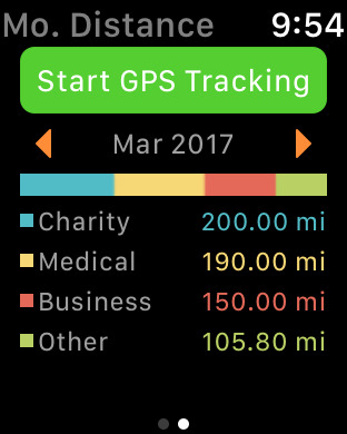 My Mileage - Mileage Log  Expense Tracker App Price Drops - business expense tracking app