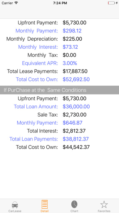 Auto Lease Calculator/ Car Loan Payment  Leasing App Report on