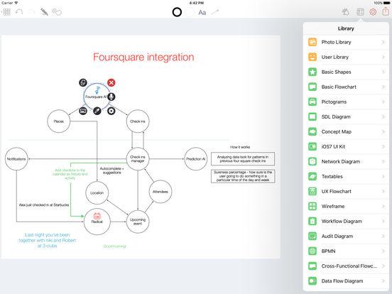 apple network diagram