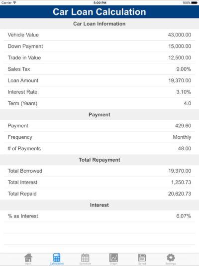 Car Loan Calculator Plus - appPicker
