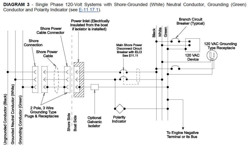 Marine 50 Amp Wiring Diagram Online Wiring Diagram