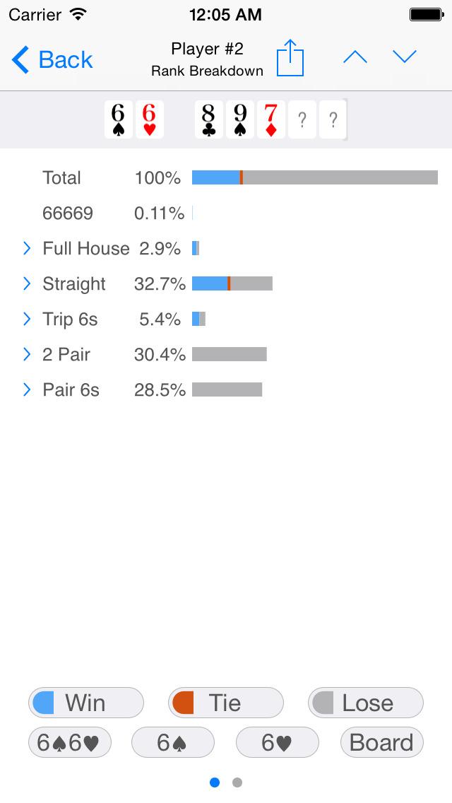 Poker percentages app - Best Casino Online