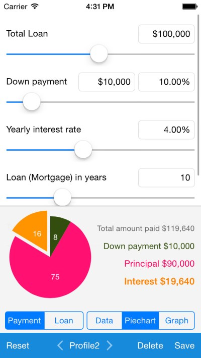 Loan Calculator - Quick Estimate of Your Loan and Mortgage: Principal, Interest and Loan Balance ...