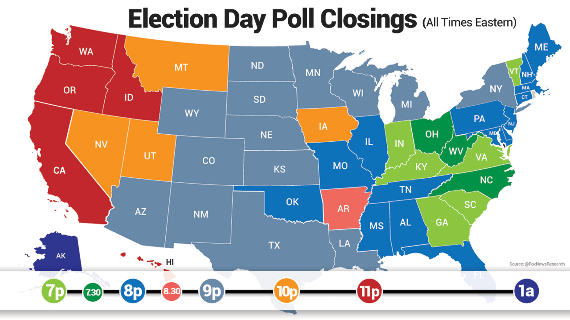 Election Poll What Time Do Polls Close On Election Day A State By State Guide