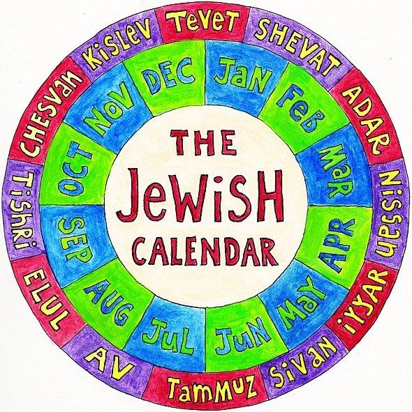 Jewish Calendar With Gregorian Calendar Jewish Calendar Happy 65th Birthday Israel – The Aaci Blog