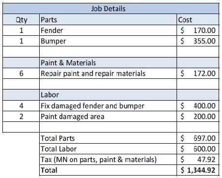Minnesota Sales Tax Auto Body Repair and Service Attorney Aaron Hall