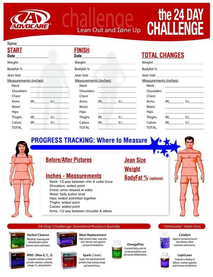 aaronhoyt - /download/advocare/ - 24 day challenge guide