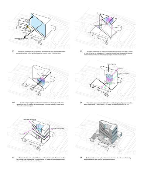 the corner of hangzhou by lycs architecture