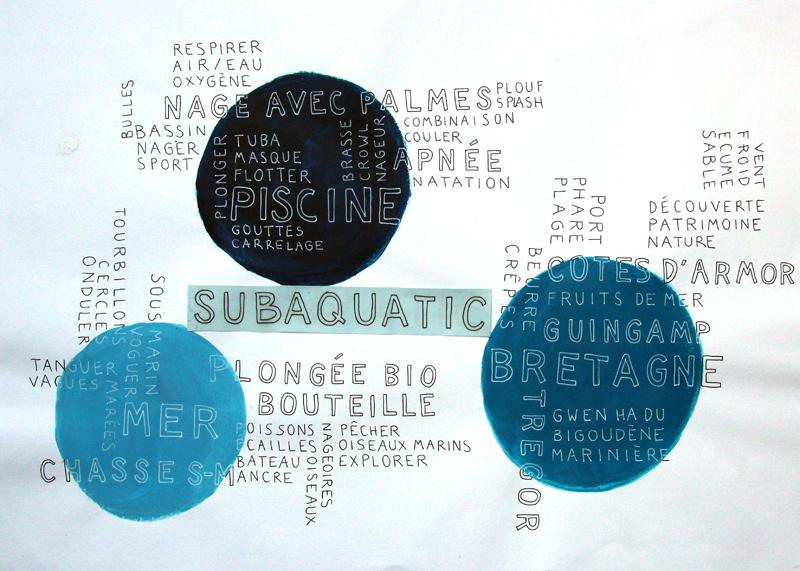 aquatique brainstorming ◊ AQUATIQUE ◊ Pinterest