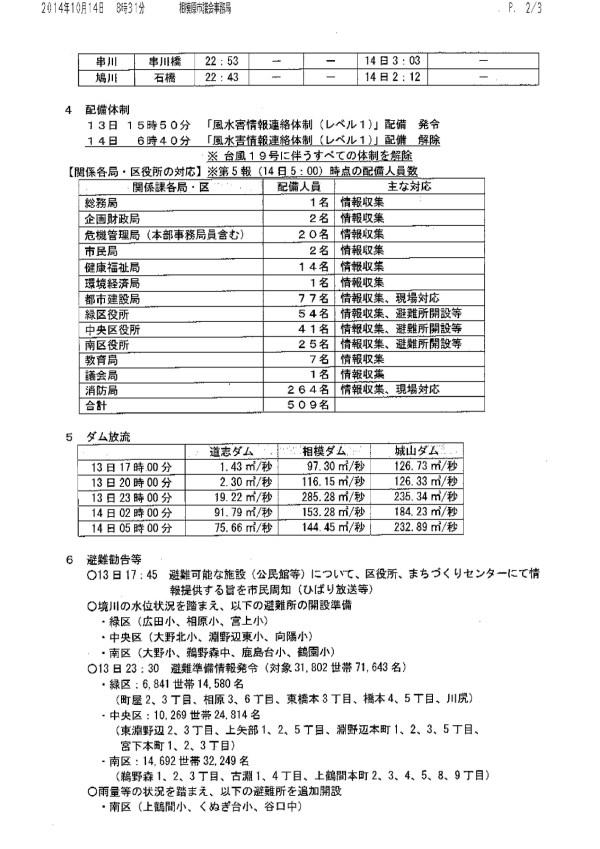 台風19号被害状況20141014-002