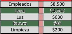 gastos_fijos