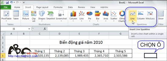 Cách dùng Sparklines của Microsoft Excel 2010