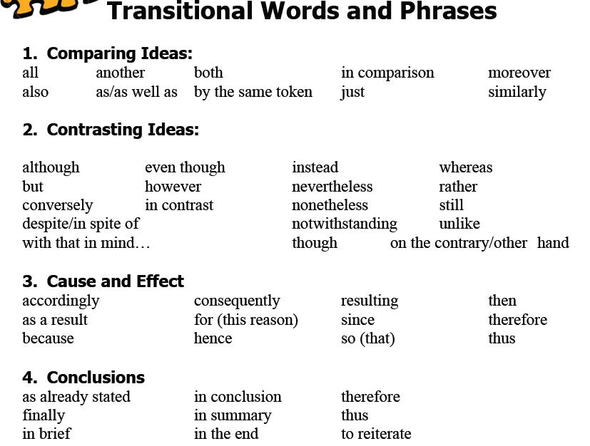transitional words essays Заказать звонок