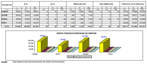 Cpns Kabupaten Tanjung Selor 2013 Lowongan Kerja Bank Bpd Kaltim Info Cpns 2016 Bumn 2016 Jumlah Penduduk Kabupaten Malinau Tahun 2013 Jumlah…