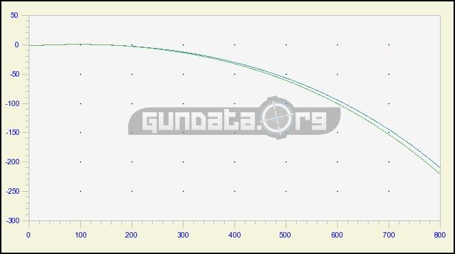65 Grendel vs 308 - The Part Everyone Misses - Abe\u0027s Gun Cave