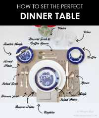 How To Set A Dinner Table