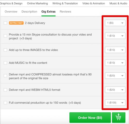 How To Make Money On Fiverr (Get A Taste Of Online Income) - equipment checklist