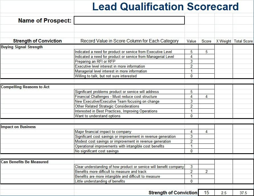 Sales Prospecting Best Practices Crunchbase Pro