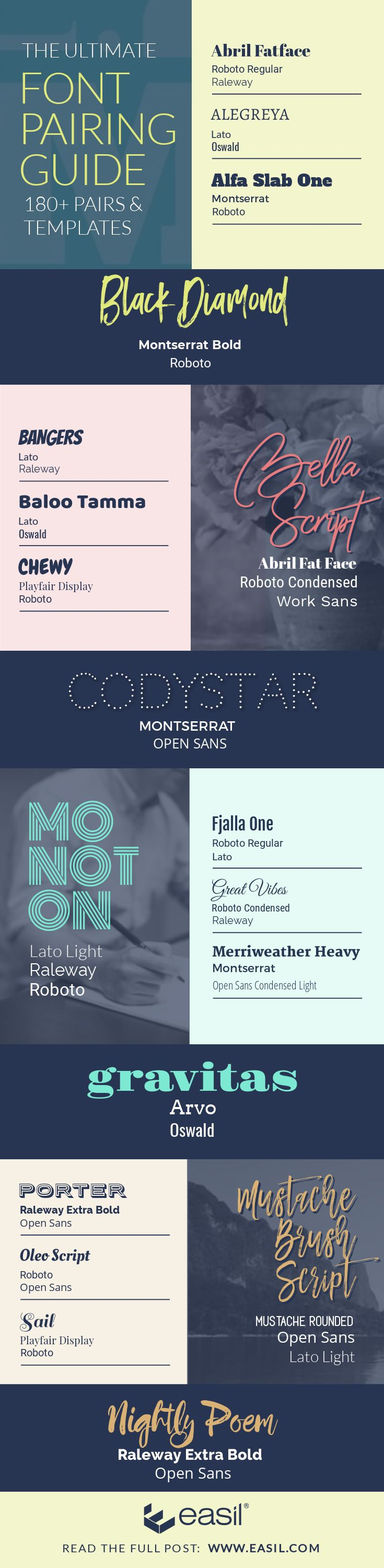 The Ultimate Free Font Pairing Guide 180 Examples Plus Templates Easil