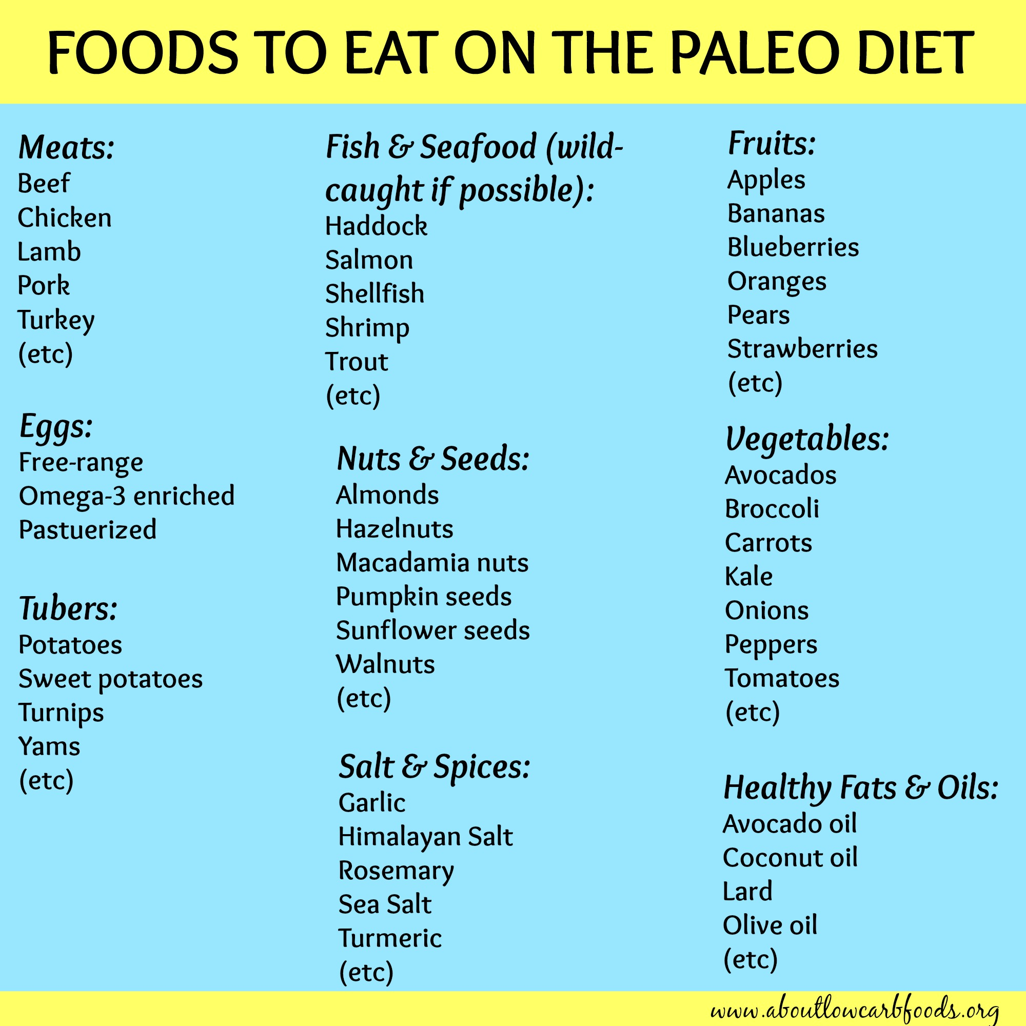 What To Eat For Fast Weight Loss A Paleo Diet Plan That Can Save Your Life About Low Carb