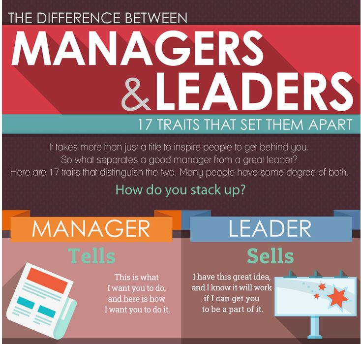 a comparison of managers and leaders Comparison of nurse leaders and managers approaches nurse leaders and managers from nursing 14334 at kenyatta university.