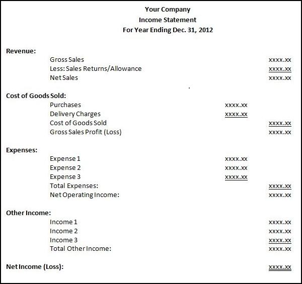 Simple Income Statement Sample Income Statement How To Prepare An - sample income statement format