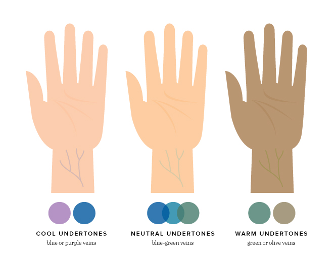 Picking the Best Foundation for Your Skin Tone