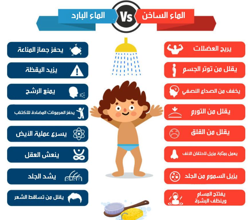 فوائد الاستحمام البارد والساخن