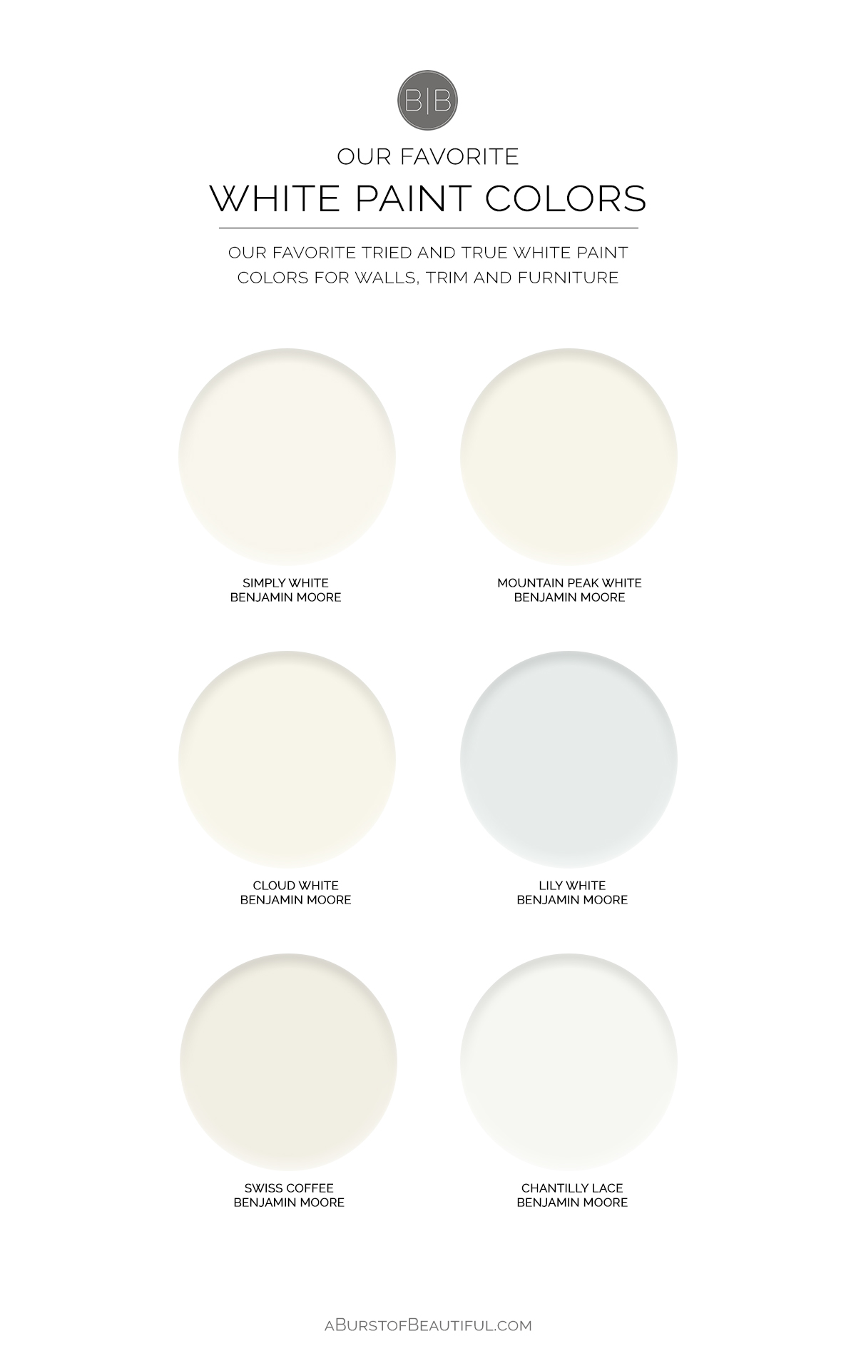 The Best White Paint Colors - A Burst of Beautiful