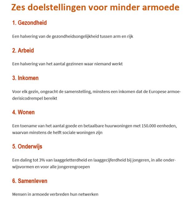 Armoedebarometer2