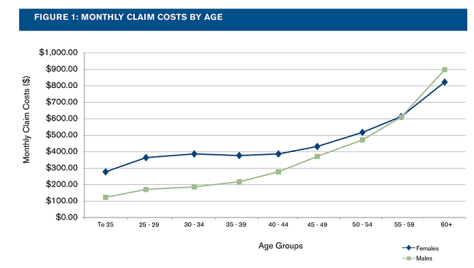 The_young_are_the_restless__Demographic_changes_under_health_reform_-_Milliman_Insight