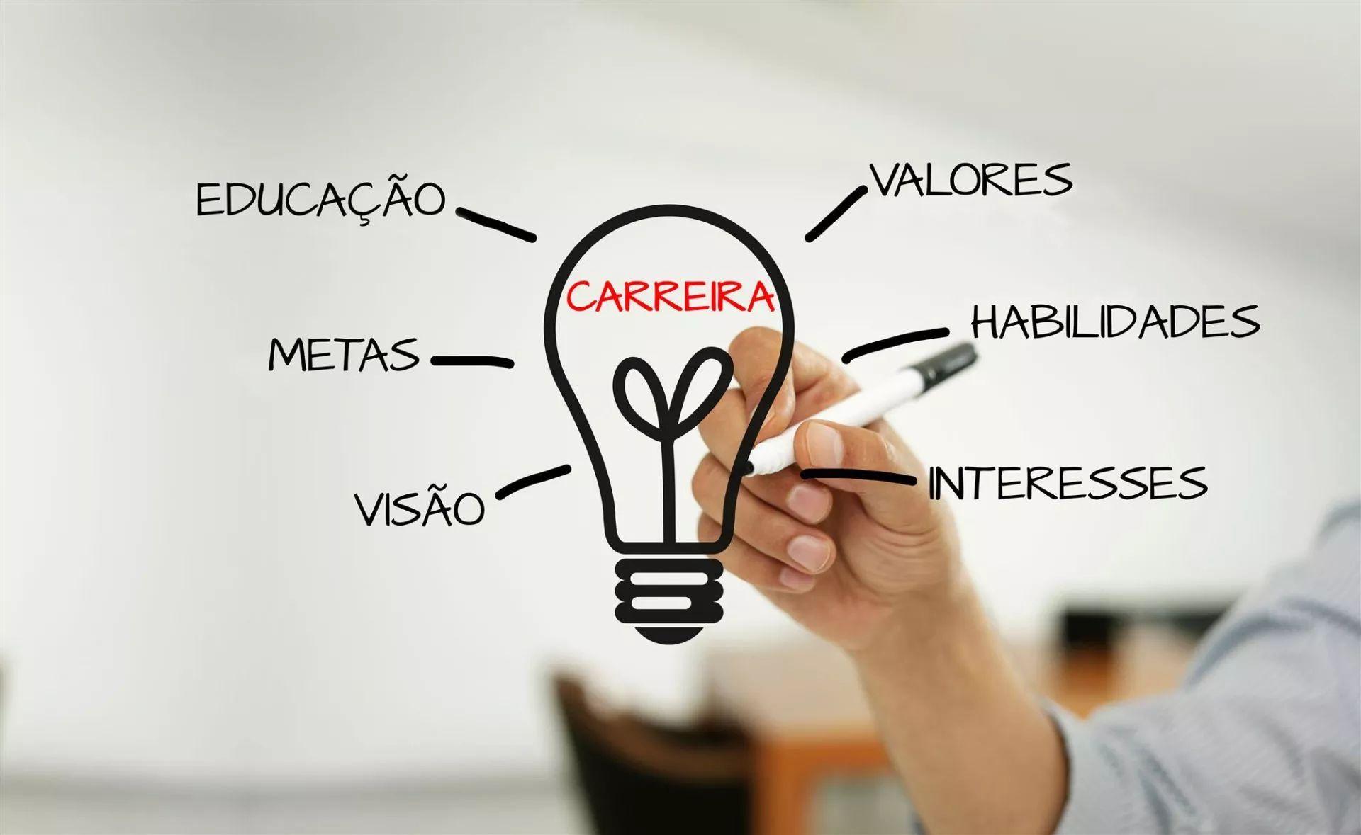 vocational careers