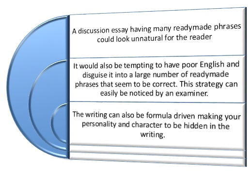 Discussion Essay - Academic Paper Blog - academic essay