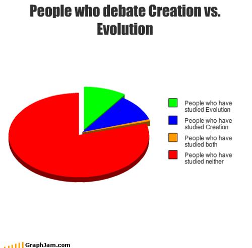 essay on evolution vs creationism