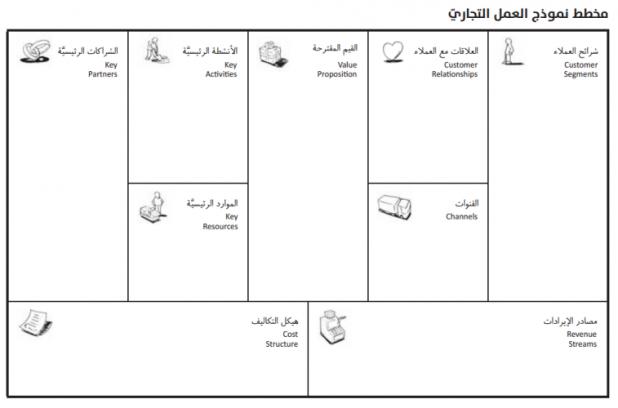 BMC-arabic.thumb.png.9841b9ad9ce63a72d31