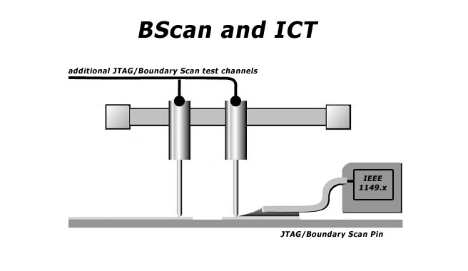 incircuittest ict with jtag boundary scan