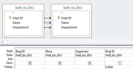 Compare difference between two tables in Access Query
