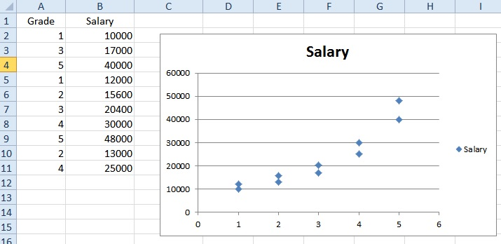 Excel scatter chart using text name - Access-ExcelTips - How To Graph Excel