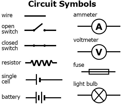 series of circuits