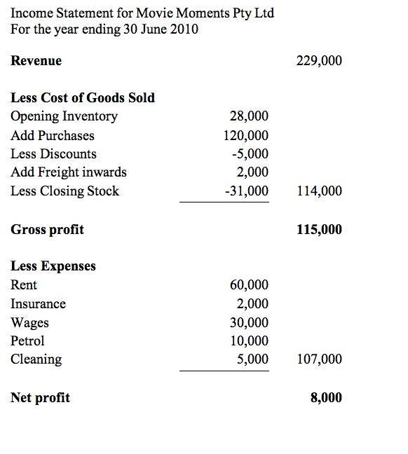 The Income Statement Accounting 4 Business Studies Students