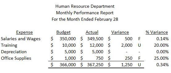 performance evaluation \u2013 Accounting In Focus - performance evaluation