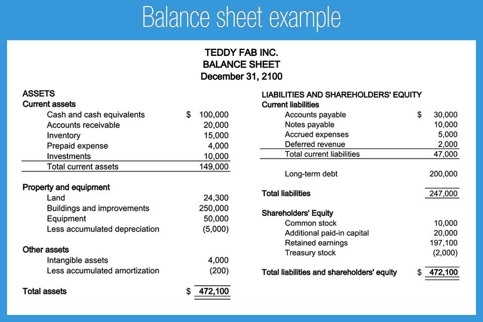 finance balance sheets
