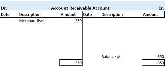 T-Accounts Ledger Format Examples Accounting Sheet