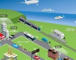 smart-transport