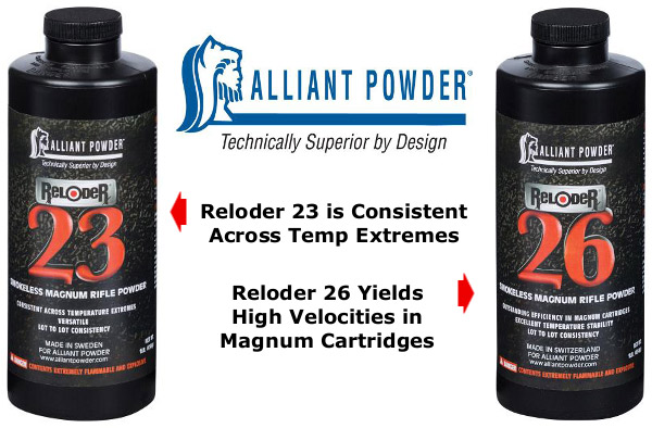 New, Advanced Alliant Powders Reloder 23 and Reloder 26 « Daily