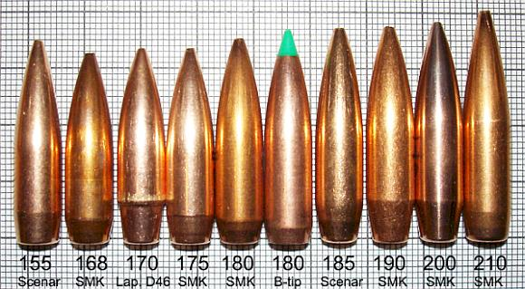 308 Winchester Cartridge Guide
