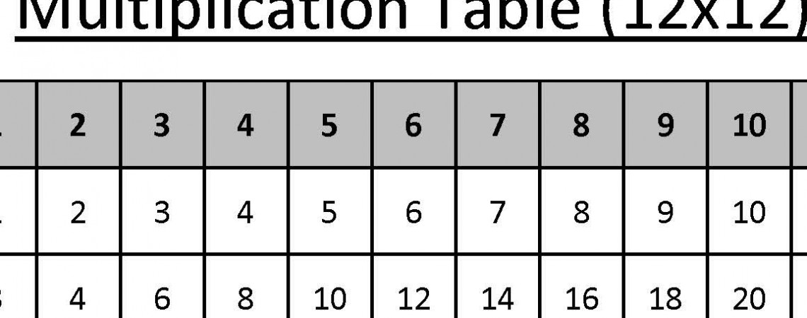 12 X 12 Table 12 X 12 Multiplication-table-5.nbt.b.5-accuteach