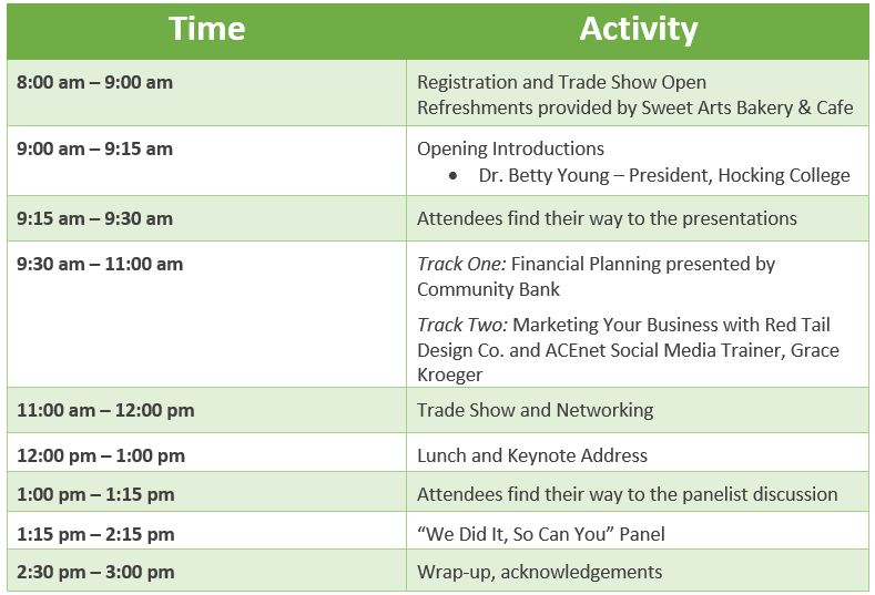 Women in Business Conference Agenda - ACEnet - conference agenda