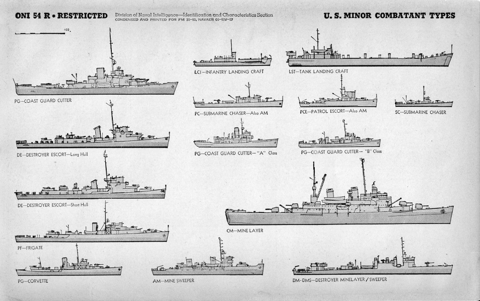 Minor Combatant US Navy ships of World War Two - types of ships