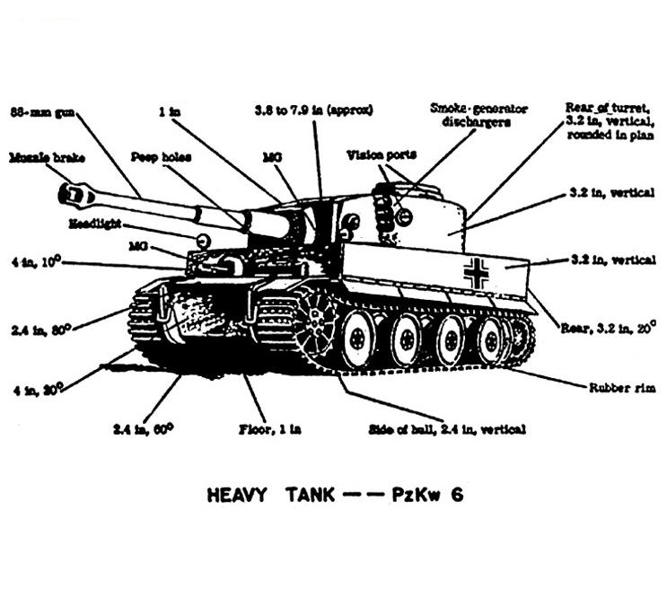 tiger tank diagram